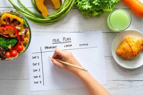 Comment se faire un programme alimentaire ? Etape par étape